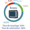 Eco-systemes_recyclage_deee_12