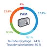 Eco-systemes_recyclage_deee_13